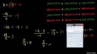 Deljenje pozitivnih in negativnih števil