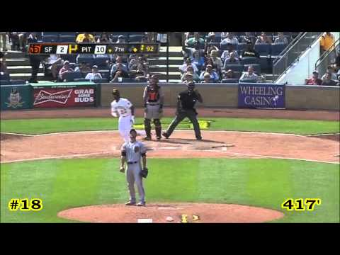 Andrew McCutchen 2012 Home Runs (HD)