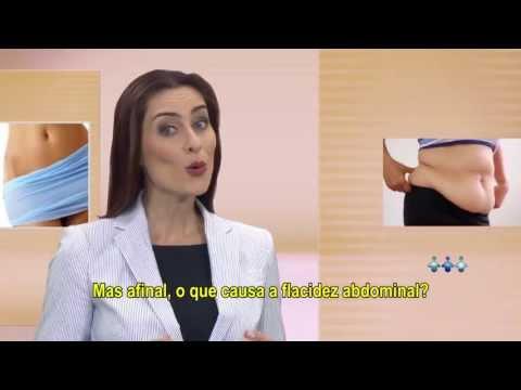 Dra. Luísa Magalhães Ramos - Abdominoplastia - Como é Realizada a Cirurgia?