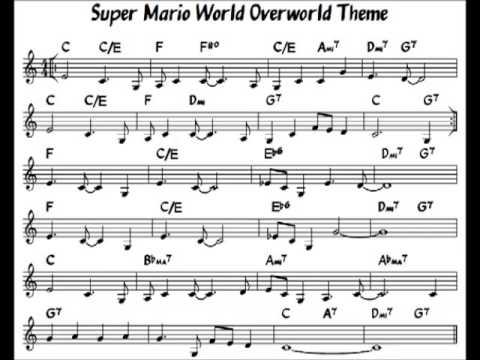 Super Mario Bros. — piano tutorial