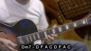 Guitarra Jazz Lição Para Iniciantes