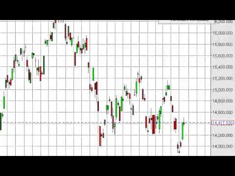 Nikkei Technical Analysis for April 18, 2014 by FXEmpire.com