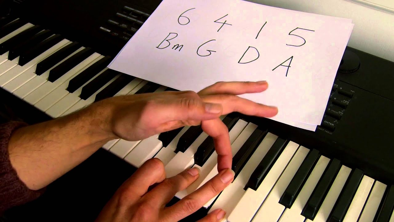 how to play say something on piano with letters