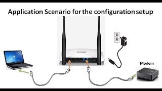 Netis WF2419 (Router Mode & Wireless Configuration)