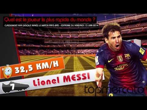 Robben, Ronaldo, Walcott... Le top 10 des joueurs les plus rapides au monde !