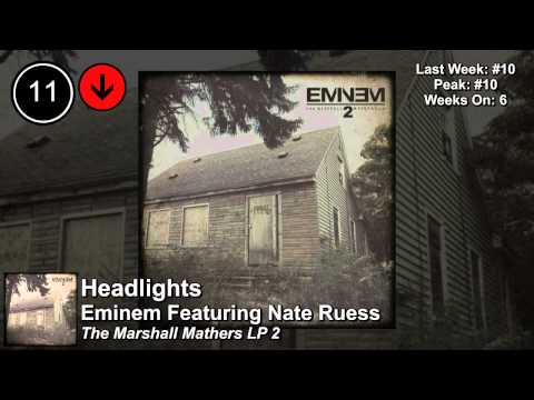 Top 25 - Billboard Rap Songs [Week of April 12, 2014]