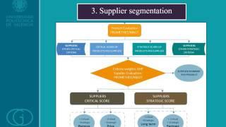 samsung propose segmentation criteria