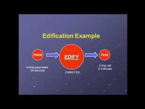 Edification - Hugh Benjamin - YouTube
