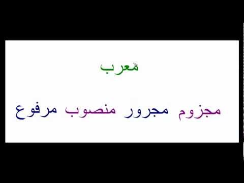 Arabic Grammar: Lesson 10; Halaat al-I'raab al-Arba' (The 4 Case Endings of Inflection/I'rab)