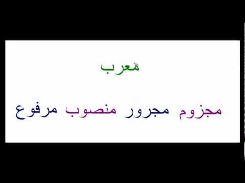 Arabic Grammar: Lesson 10; Halaat al-I'raab al-Arba' (The 4 Case Endings of Inflection/I'rab)