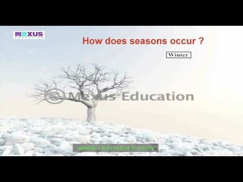 How Seasons Occur?  Effect of Earth's Tilt on Weather - Climatic Changes