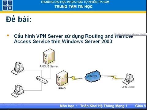 Xây dựng VPN Server trên RRAS bằng Windows Server 2003