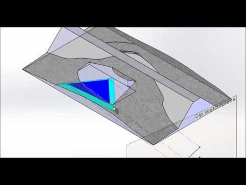 8 Understanding thickness using boreholes
