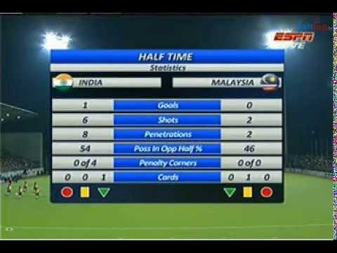 Hockey Malaysia VS India (3-2) Piala Sultan Johor First Half Highlights