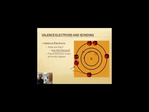 Valence Electrons & the Octet Rule