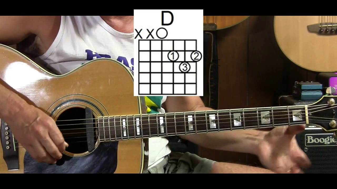 Super Easy - How to Play The Rolling Stones Dead Flowers ...