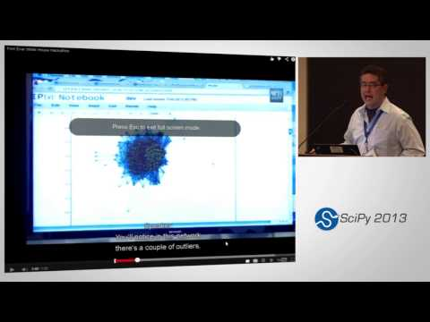 Image from SciPy 2013 Keynote: IPython: the method behind the madness