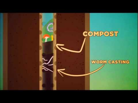The Vertical, Composting 50 Plant Patio Farm by Garden Tower Project