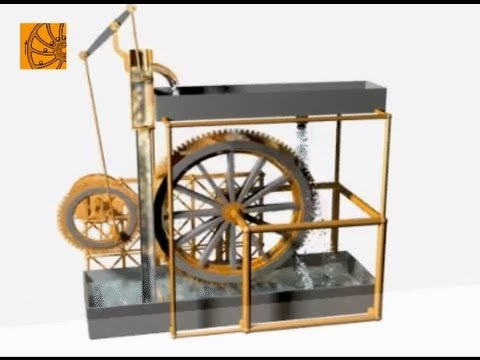 Hydraulic perpetual motion machine - YouTube