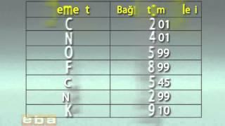 Avogadro Sayısı nedir? Mol Kavramı