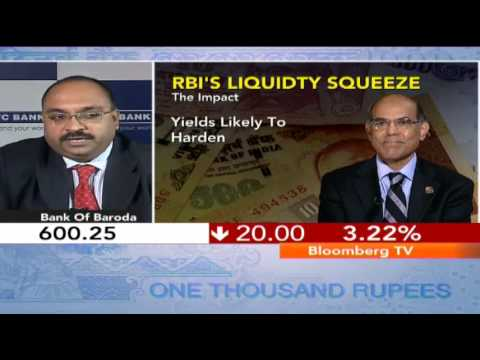 In Business - Impact Of Fresh RBI Measures