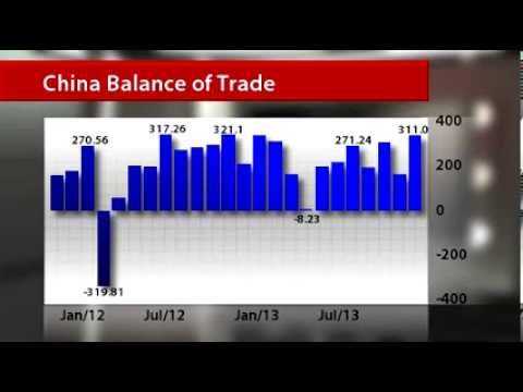 InstaForex News 8 November. China's trade surplus widens significantly