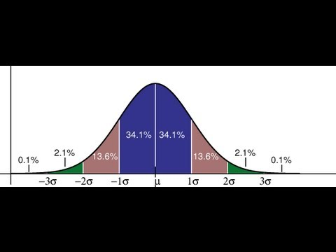 random variable and approximately gamma distribution The gamma distribution is useful in modeling skewed distribu-tions for variables that are not negative a random variable xis said to have a gamma distribution with.