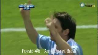 Top De Los Mejores Goles De Messi 2012 [HD]