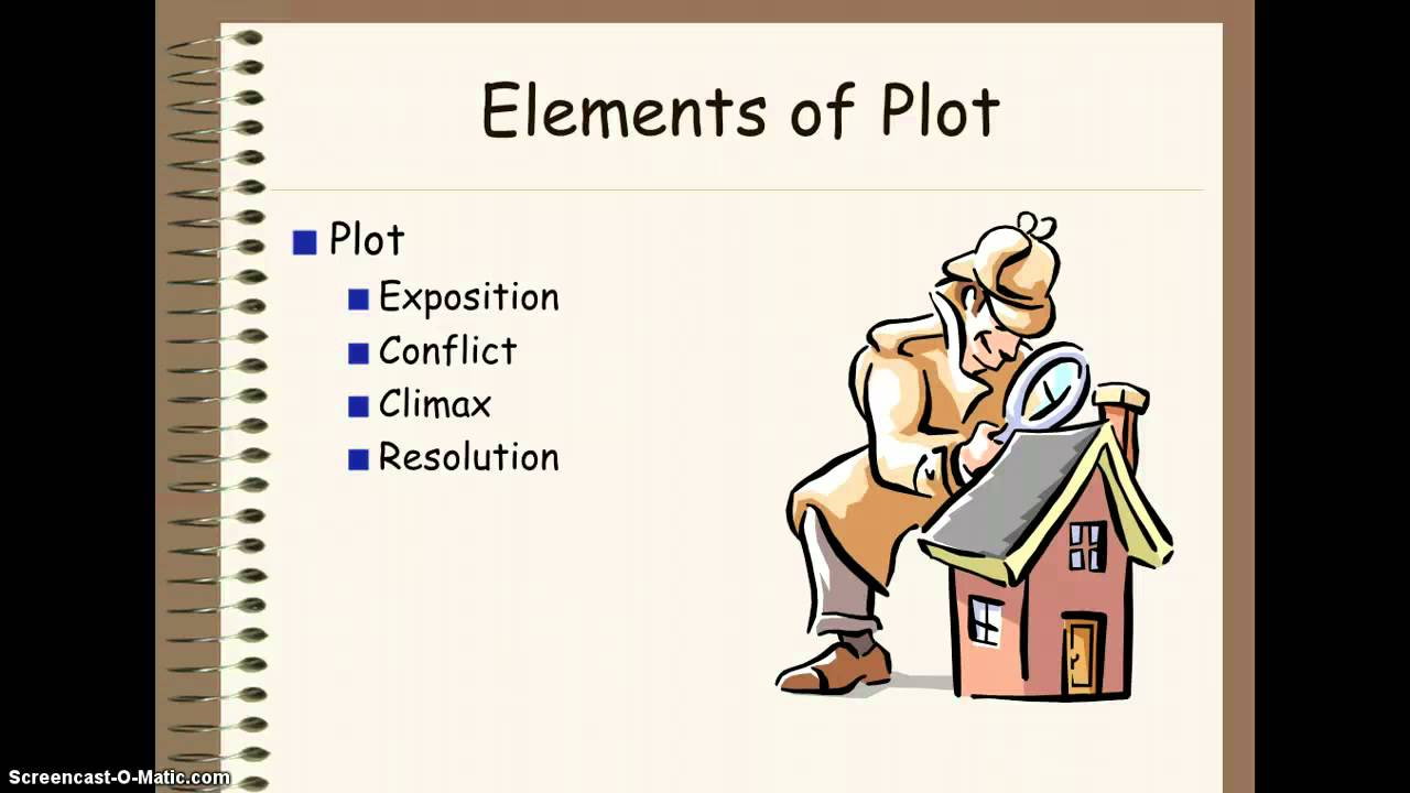 elements of narrative writing