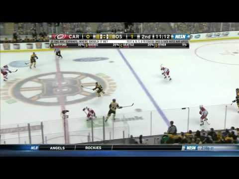 Carolina Hurricanes vs  Boston Bruins 15.03.2014
