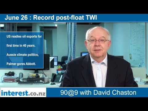 90 seconds @ 9am: Record post-float TWI