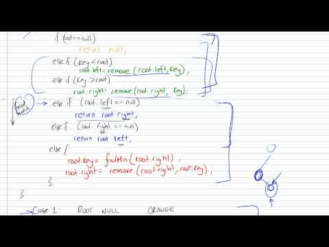 Binary Search Tree Part 4/5