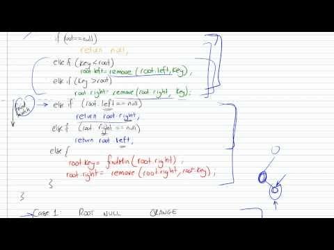 Binary Search Tree Part 4/5