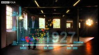 Hans Rosling's 200 Countries, 200 Years, 4 Minutes The