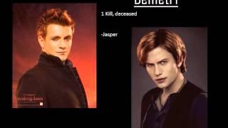 Breaking Dawn Part 2: Final Battle Kill/Death Count