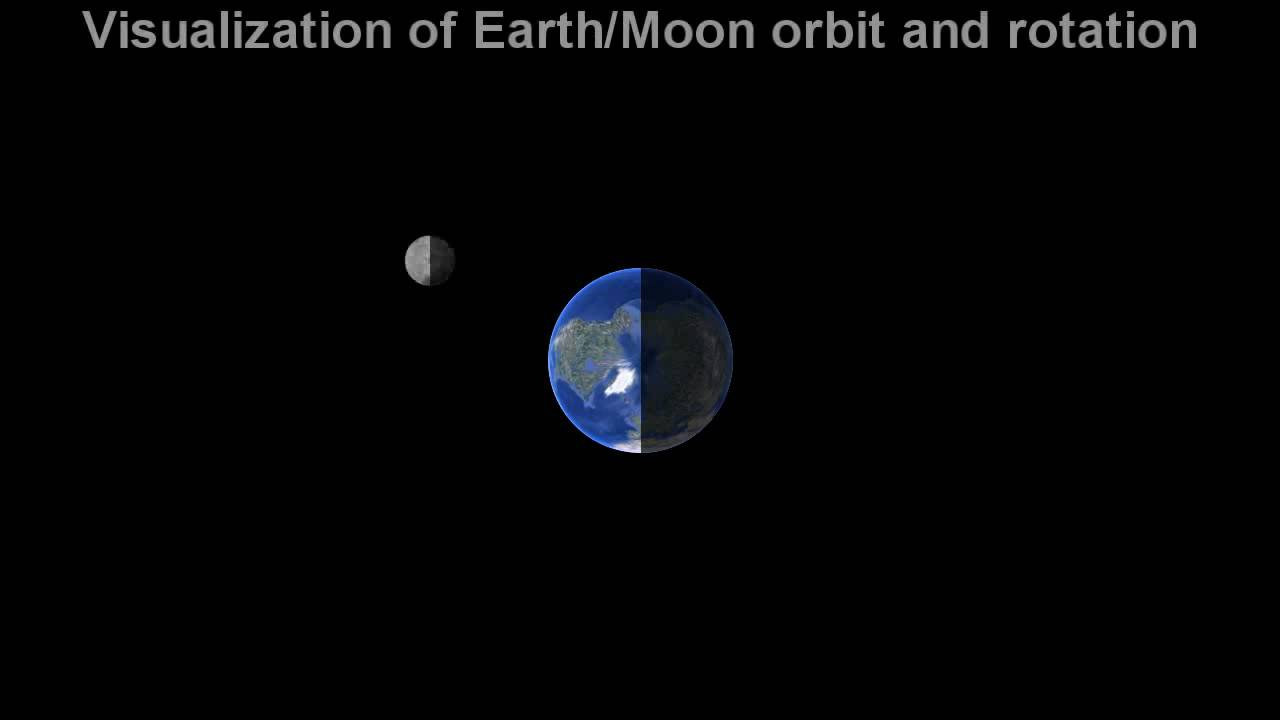 moon and earth rotation - photo #45