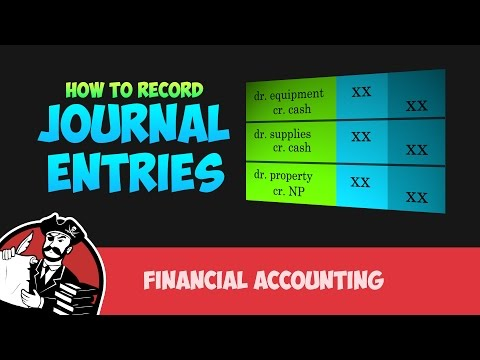 Journal Entries and The Accounting Cycle (#16)