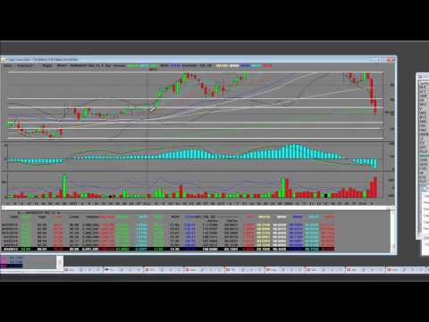 NYSE High Frequency Trading Stocks to Watch Q2 2014 Hot Stocks to Trade Part 3