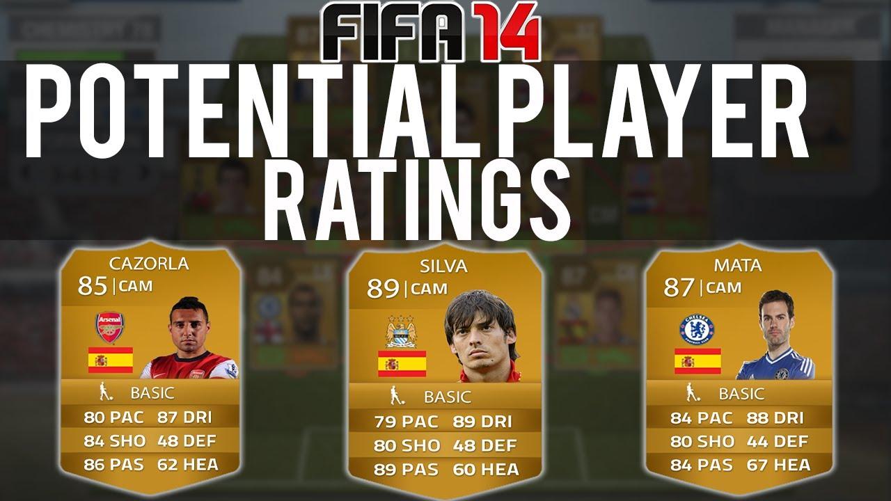 Fifa 2014: Top 50 Mejores Jugadores!