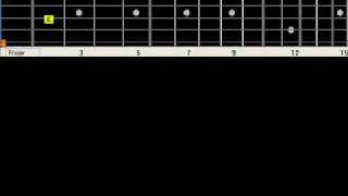 Beth Kiss Basic Guitar Lesson Fingerstyle Solo Chord