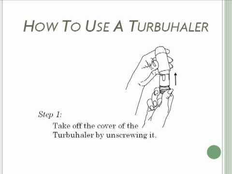 How to Use a Turbuhaler - Turbuinhaler - Asthma Inhaler