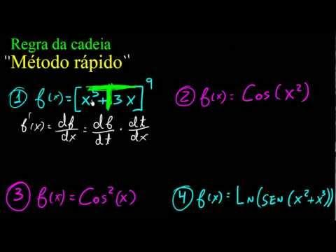 Calculo 1 - Regra da cadeia - Metodo Rapido