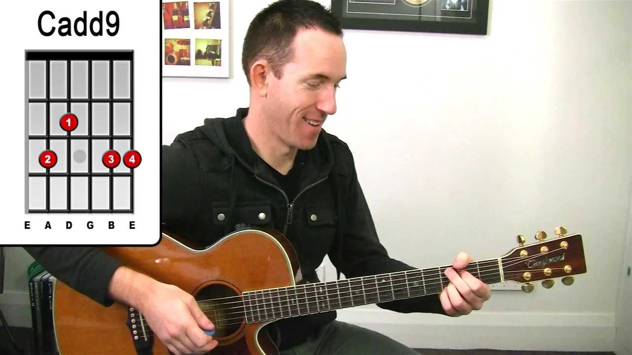 Royals u2605 Lorde u2605 Guitar Lesson - Easy How To Play Beginners Chords Tutorial - YouTube