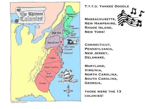 13 Colonies Song - YouTube
