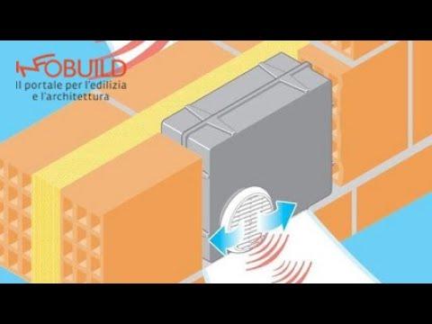 Griglie di aerazione e ventilazione youtube - Prese d aria per casa ...