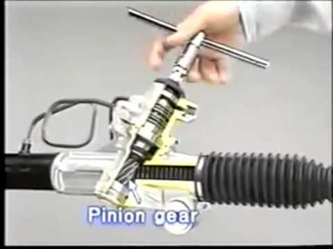 Ремонт рулевых тяг рено 2