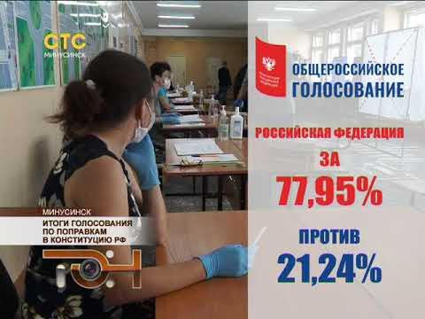 Итоги голосования по поправкам в Конституцию РФ