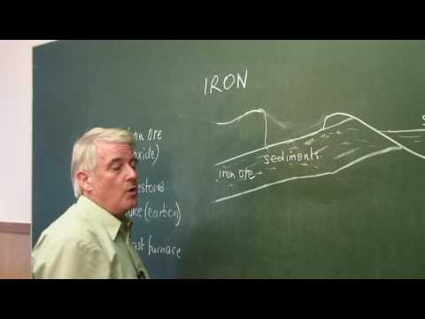 How Things Work: How is Iron Mined?