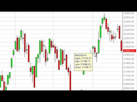 FTSE MIB Technical Analysis for June 24, 2014 by FXEmpire.com