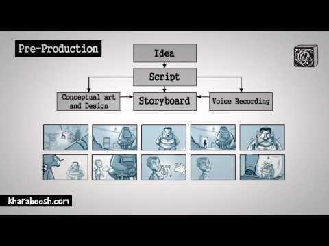 مراحل إعداد أفلام الكرتون